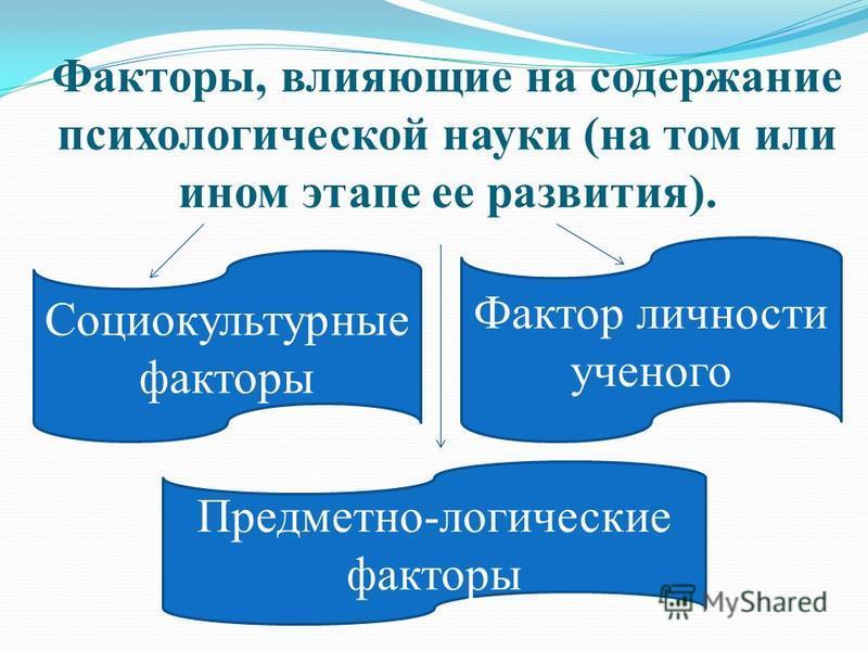 Факторы, влияющие на содержание психологической науки (на том или ином этапе ее развития). Социокультурные факторы Предметно-логические факторы Фактор личности ученого