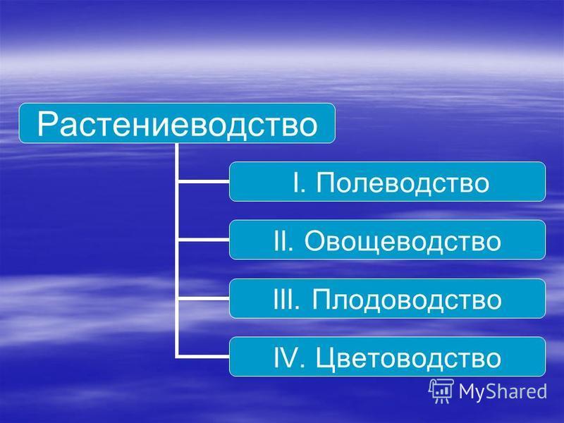 Растениеводство I. Полеводство II. Овощеводство III. Плодоводство IV. Цветоводство