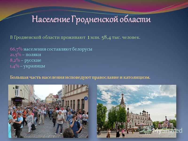 В Гродненской области проживают 1 млн. 58,4 тыс. человек. 66,7% населения составляют белорусы 21,5% – поляки 8,2% – русские 1,4% – украинцы Большая часть населения исповедуют православие и католицизм.