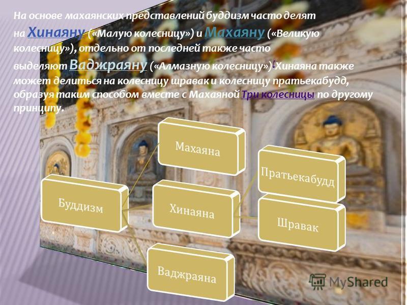 На основе махаянских представлений буддизм часто делят на Хинаяну («Малую колесницу») и Махаяну («Великую колесницу»), отдельно от последней также часто выделяют Ваджраяну («Алмазную колесницу») [ Хинаяна также может делиться на колесницу шравак и ко