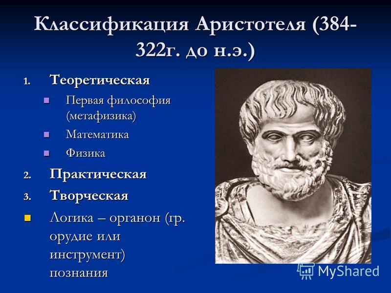 Классификация Аристотеля (384- 322 г. до н.э.) 1. Теоретическая Первая философия (метафизика) Первая философия (метафизика) Математика Математика Физика Физика 2. Практическая 3. Творческая Логика – органон (гр. орудие или инструмент) познания Логика