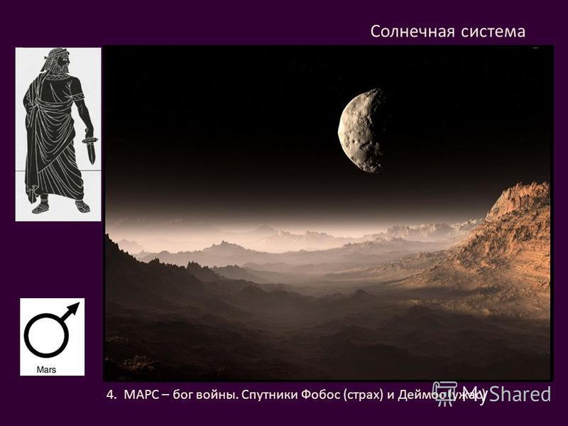 4. МАРС – бог войны. Спутники Фобос (страх) и Деймос (ужас) Солнечная система