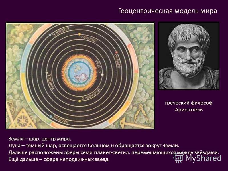 греческий философ Аристотель Земля – шар, центр мира. Луна – тёмный шар, освещается Солнцем и обращается вокруг Земли. Дальше расположены сферы семи планет-светил, перемещающихся между звёздами. Ещё дальше – сфера неподвижных звезд. Геоцентрическая м