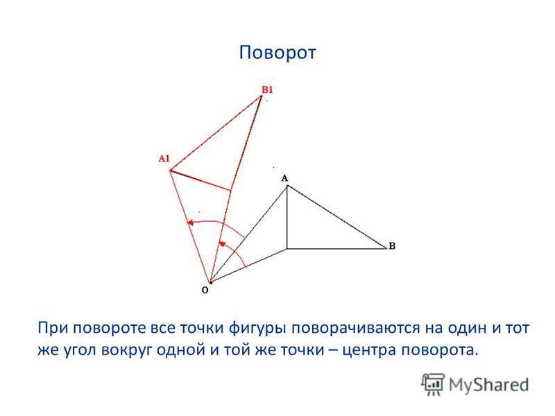 Поворот При повороте все точки фигуры поворачиваются на один и тот же угол вокруг одной и той же точки – центра поворота.