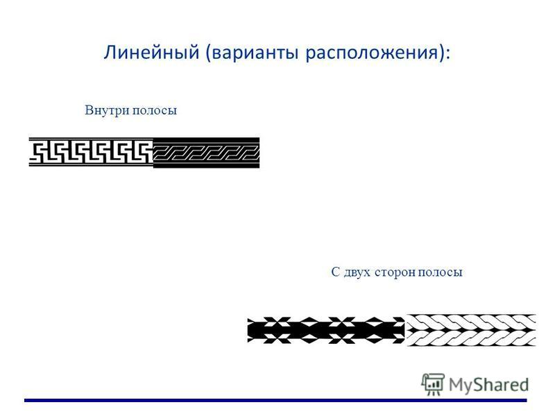 Внутри полосы С двух сторон полосы Линейный (варианты расположения):