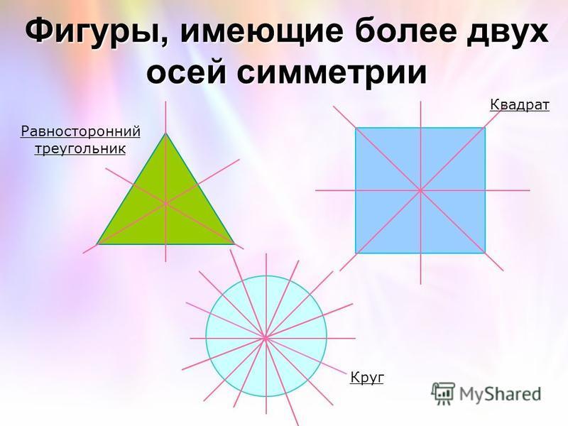 Фигуры, не обладающие осевой симметрией Произвольный треугольник Параллелограмм Многоугольник