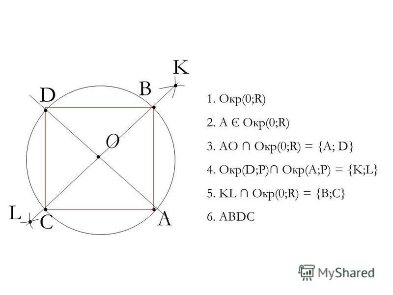 1. Окр(0;R) 2. A Є Окр(0;R) 3. АО Окр(0;R) = {A; D} 4. Окр(D;P) Окр(A;P) = {K;L} 5. KL Окр(0;R) = {B;C} 6. ABDC. О. А. D. K. L.. B C