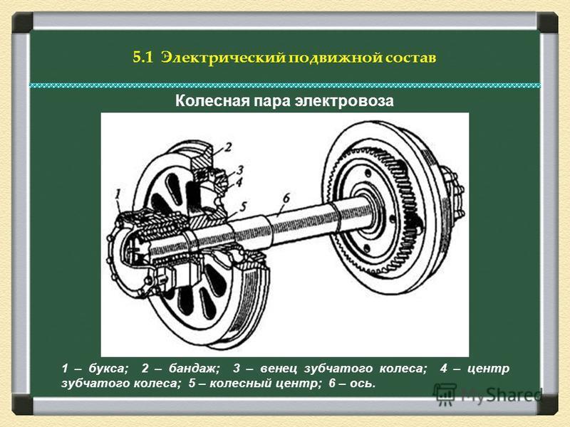 Колесная пара электровоза 1 – букса; 2 – бандаж; 3 – венец зубчатого колеса; 4 – центр зубчатого колеса; 5 – колесный центр; 6 – ось.