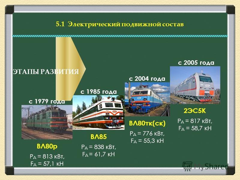 5.1 Электрический подвижной состав ВЛ80 р P д = 838 к Вт, F д = 61,7 кН P д = 813 к Вт, F д = 57,1 кН P д = 776 к Вт, F д = 55,3 кН P д = 817 к Вт, F д = 58,7 кН ЭТАПЫ РАЗВИТИЯ с 1985 года с 2004 года с 2005 года ВЛ85 ВЛ80 тк(ск) 2ЭС5К с 1979 года