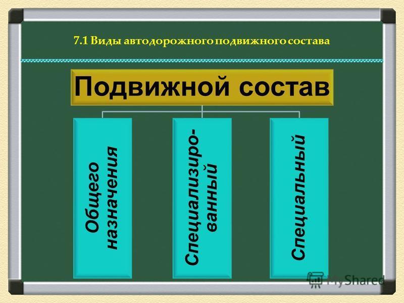 7.1 Виды автодорожного подвижного состава Подвижной состав Общего назначения Специализиро- ванный Специальный