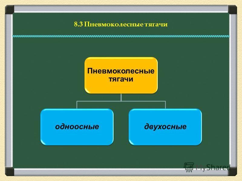 8.3 Пневмоколесные тягачи Пневмоколесные тягачи одноосные двухосные