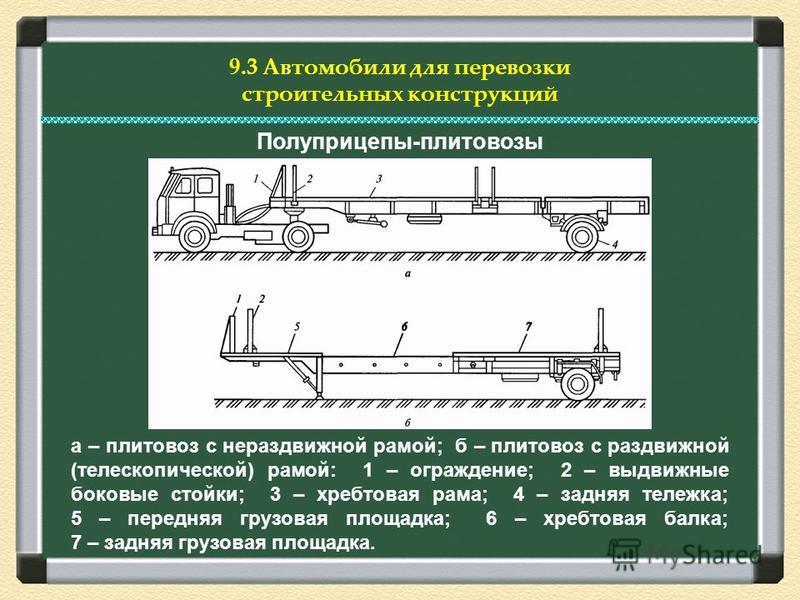 9.3 Автомобили для перевозки строительных конструкций Полуприцепы-плитовозы а – плитовоз с нераздвижной рамой; б – плитовоз с раздвижной (телескопической) рамой: 1 – ограждение; 2 – выдвижные боковые стойки; 3 – хребтовая рама; 4 – задняя тележка; 5