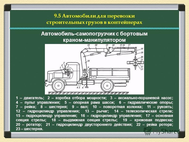 9.5 Автомобили для перевозки строительных грузов в контейнерах 1 – двигатель; 2 – коробка отбора мощности; 3 – аксиально-поршневой насос; 4 – пульт управления; 5 – опорная рама шасси; 6 – гидравлические опоры; 7 – рейка; 8 – шестерня; 9 – вал; 10 – п