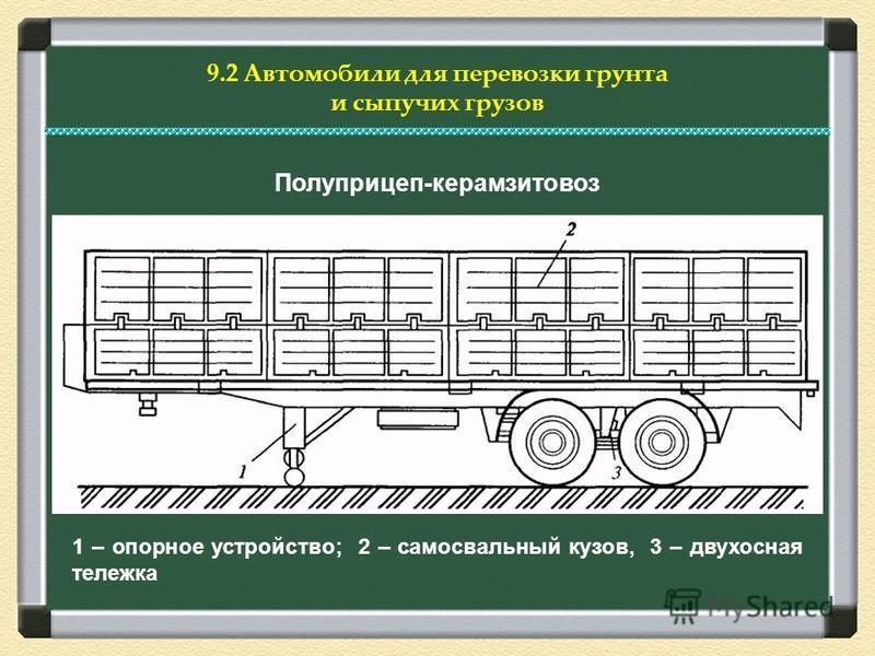 9.2 Автомобили для перевозки грунта и сыпучих грузов Полуприцеп-керамзитовоз 1 – опорное устройство; 2 – самосвальный кузов, 3 – двухосная тележка