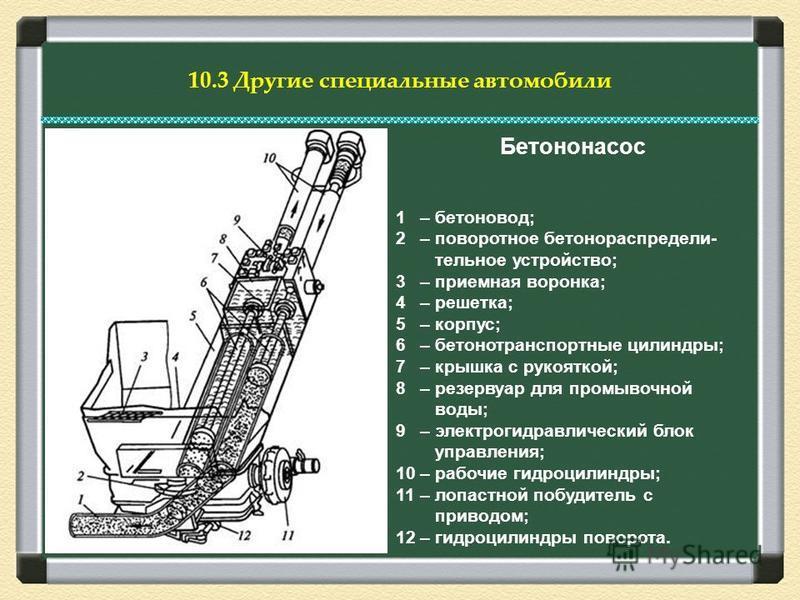 Бетононасос 1–бетоновод; 2–поворотное бетона распределительное устройство; 3–приемная воронка; 4–решетка; 5–корпус; 6–бетонотранспортные цилиндры; 7–крышка с рукояткой; 8–резервуар для промывочной воды; 9–электрогидравлический блок управления; 10–раб