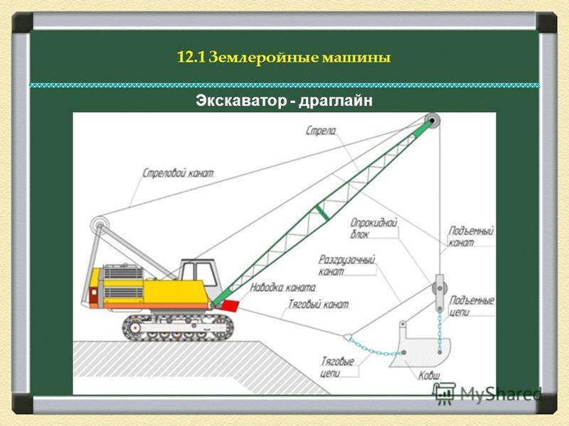 12.1 Землеройные машины Экскаватор - драглайн