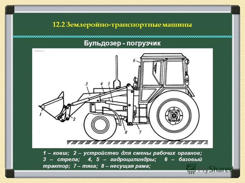 Бульдозер - погрузчик 1 – ковш; 2 – устройство для смены рабочих органов; 3 – стрела; 4, 5 – гидроцилиндры; 6 – базовый трактор; 7 – тяга; 8 – несущая рама;