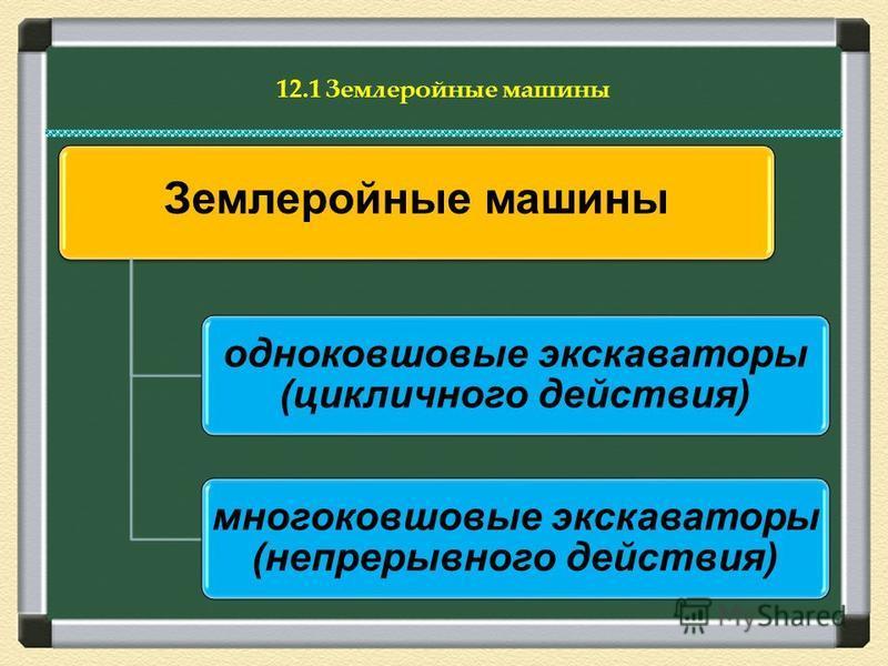 12.1 Землеройные машины Землеройные машины одноковшовые экскаваторы (цикличного действия) многоковшовые экскаваторы (непрерывного действия)