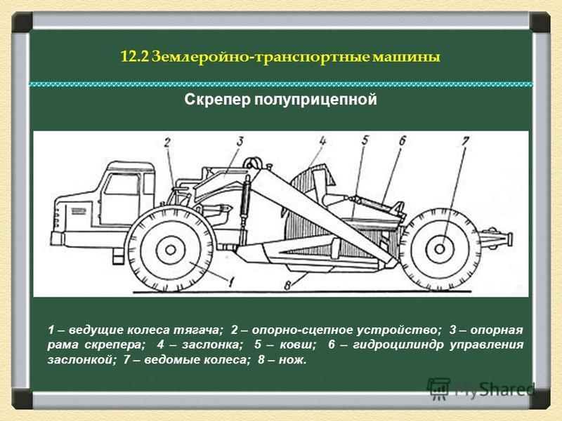 12.2 Землеройно-транспортные машины Скрепер полуприцепной 1 – ведущие колеса тягача; 2 – опорно-сцепное устройство; 3 – опорная рама скрепера; 4 – заслонка; 5 – ковш; 6 – гидроцилиндр управления заслонкой; 7 – ведомые колеса; 8 – нож.