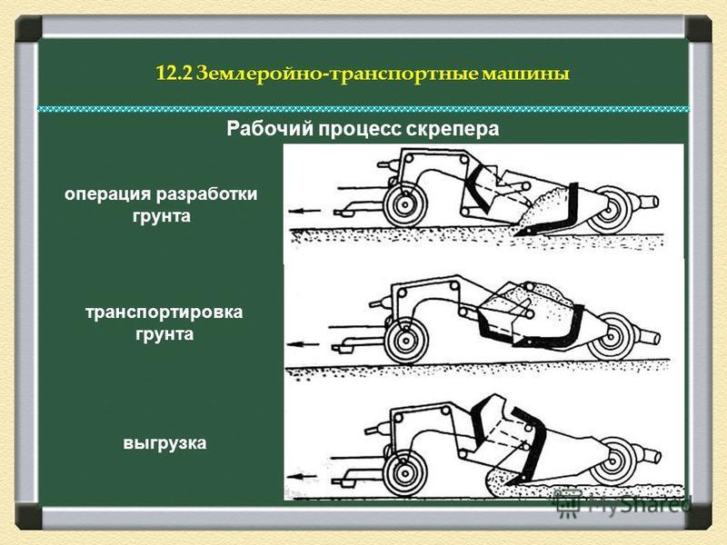 12.2 Землеройно-транспортные машины Рабочий процесс скрепера операция разработки грунта транспортировка грунта выгрузка