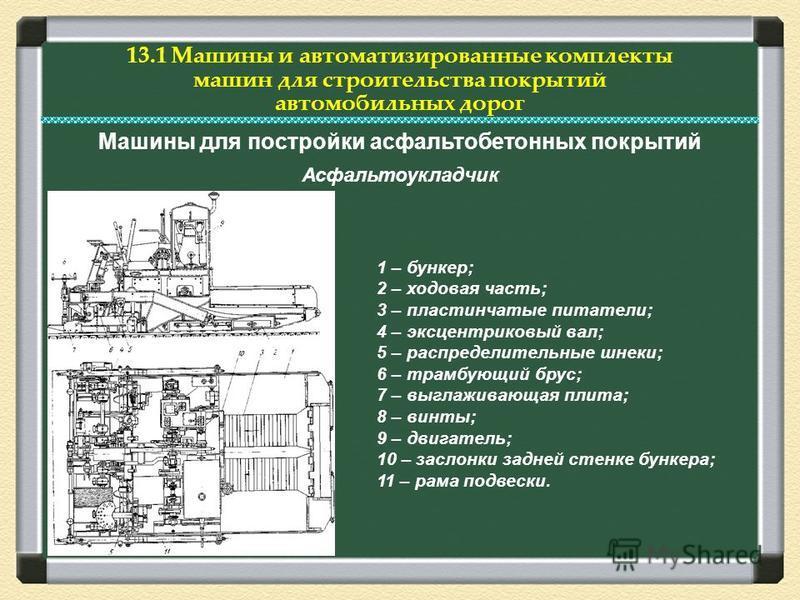 Машины для постройки асфальтобетонных покрытий Асфальтоукладчик 1 – бункер; 2 – ходовая часть; 3 – пластинчатые питатели; 4 – эксцентриковый вал; 5 – распределительные шнеки; 6 – трамбующий брус; 7 – выглаживающая плита; 8 – винты; 9 – двигатель; 10