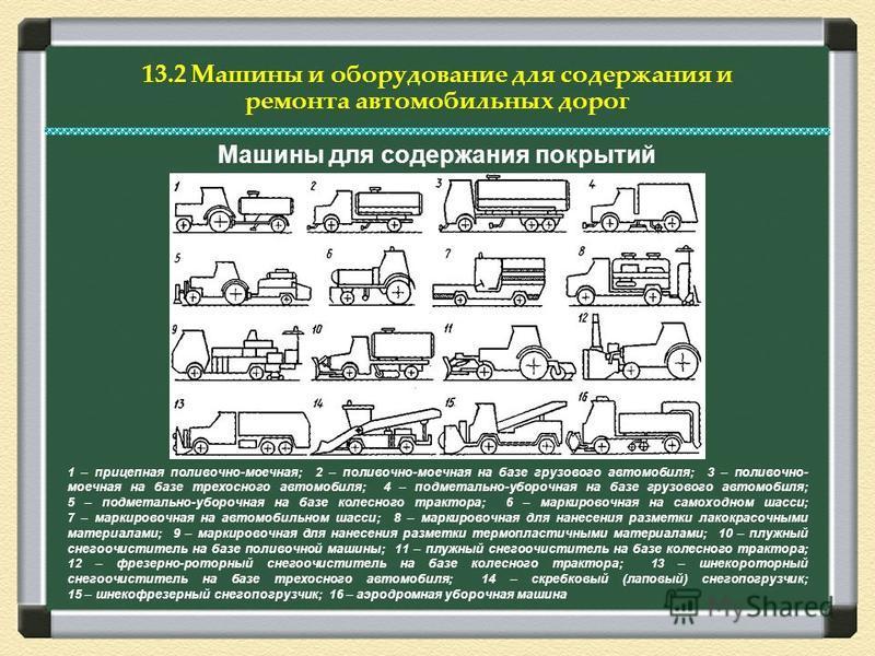 13.2 Машины и оборудование для содержания и ремонта автомобильных дорог Машины для содержания покрытий 1 – прицепная поливочно-моечная; 2 – поливочно-моечная на базе грузового автомобиля; 3 – поливочно- моечная на базе трехосного автомобиля; 4 – подм