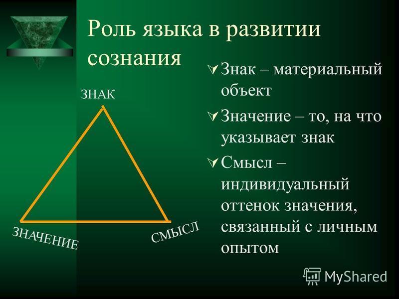 Роль языка в развитии сознания Знак – материальный объект Значение – то, на что указывает знак Смысл – индивидуальный оттенок значения, связанный с личным опытом ЗНАК ЗНАЧЕНИЕ СМЫСЛ