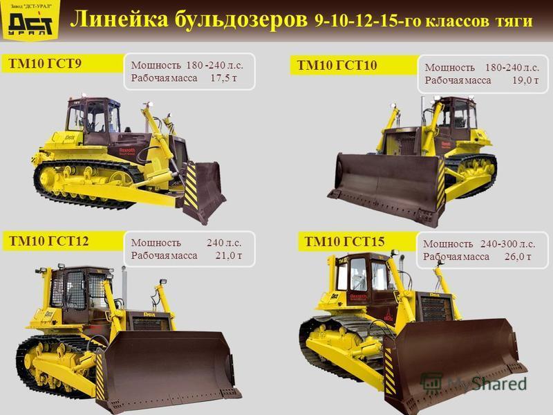 Линейка бульдозеров 9-10-12-15-го классов тяги ТМ10 ГСТ9 ТМ10 ГСТ10 ТМ10 ГСТ12 ТМ10 ГСТ15 Мощность 180 -240 л.с. Рабочая масса 17,5 т Мощность 240 л.с. Рабочая масса 21,0 т Мощность 180-240 л.с. Рабочая масса 19,0 т Мощность 240-300 л.с. Рабочая масс