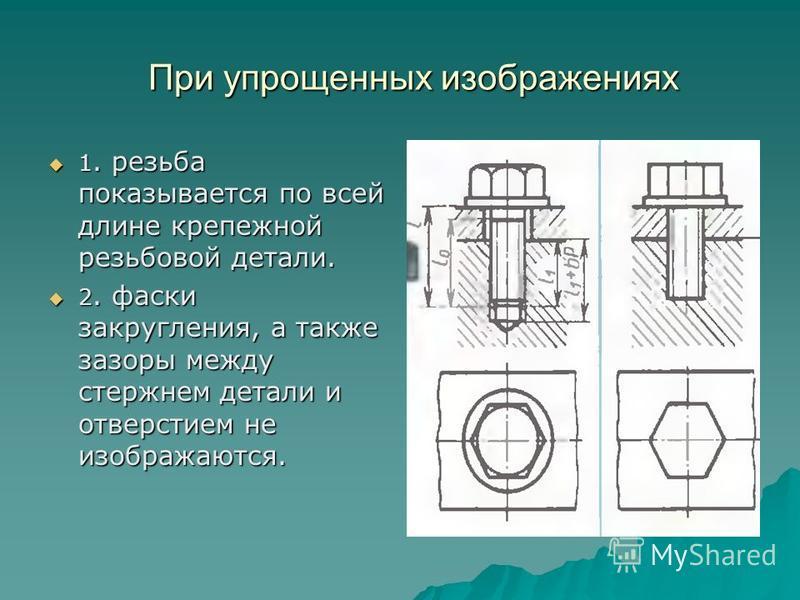 1. резьба показывается по всей длине крепежной резьбовой детали. 1. резьба показывается по всей длине крепежной резьбовой детали. 2. фаски закругления, а также зазоры между стержнем детали и отверстием не изображаются. 2. фаски закругления, а также з
