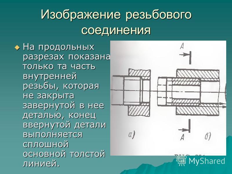 Изображение резьбового соединения На продольных разрезах показана только та часть внутренней резьбы, которая не закрыта завернутой в нее деталью, конец ввернутой детали выполняется сплошной основной толстой линией. На продольных разрезах показана тол