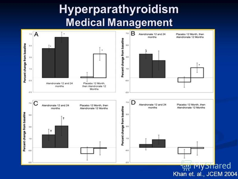Hyperparathyroidism Medical Management Khan et. al., JCEM 2004