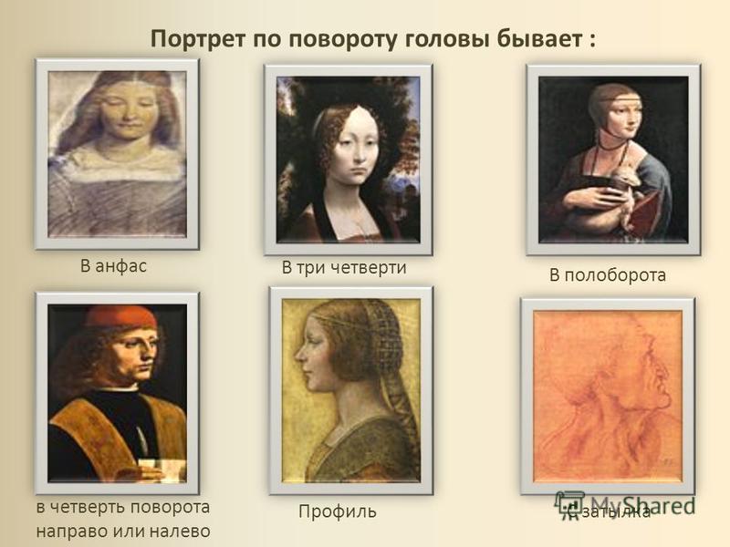 В анфас Портрет по повороту головы бывает : В три четверти В пол-оборота в четверть поворота направо или налево ПрофильС затылка