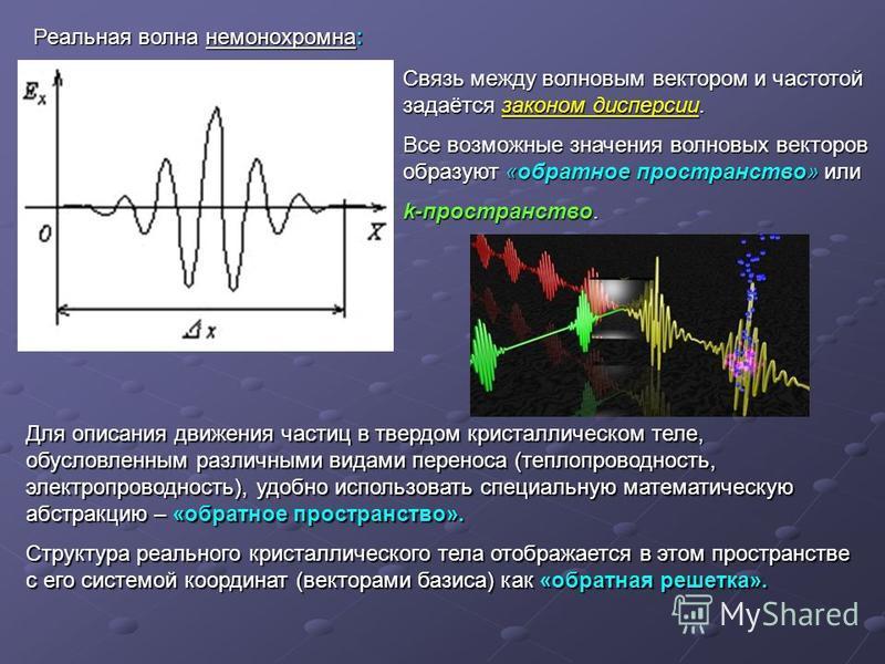 Реальная волна не монохром на: Связь между волновым вектором и частотой задаётся законом дисперсии. Все возможные значения волновых векторов образуют «обратное пространство» или k-пространство. Для описания движения частиц в твердом кристаллическом т