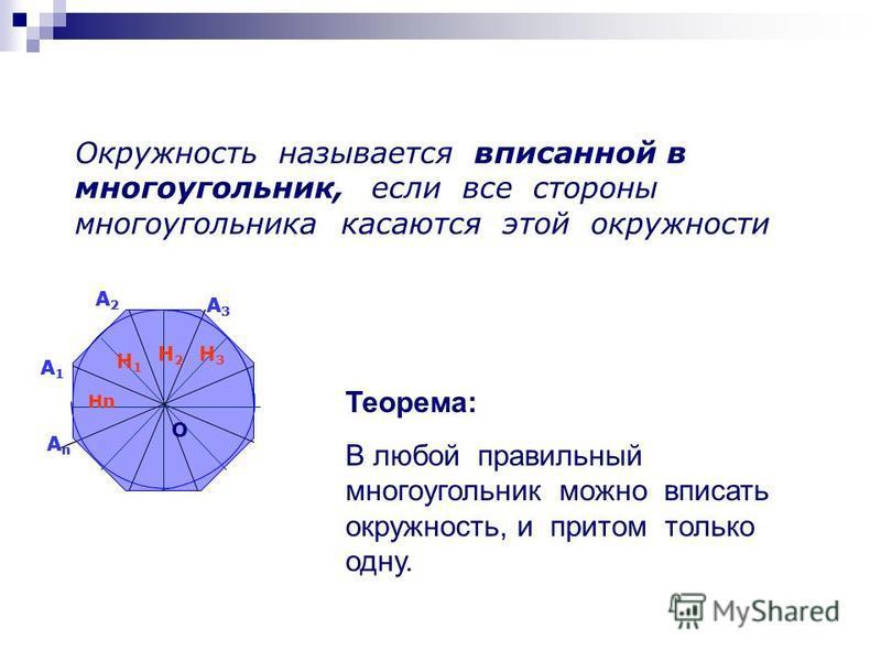 Окружность называется вписанной в многоугольник, если все стороны многоугольника касаются этой окружности А1А1 А2А2 А3А3 АnАn Hn H1H1 H2H2 H3H3 О А1А1 А2А2 А3А3 АnАn H1H1 H2H2 H3H3 О Теорема: В любой правильный многоугольник можно вписать окружность,