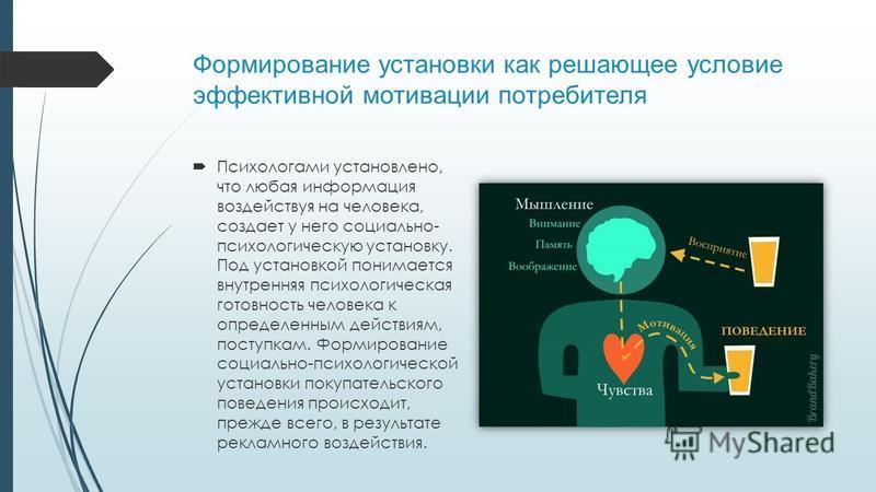 Формирование установки как решающее условие эффективной мотивации потребителя Психологами установлено, что любая информация воздействуя на человека, создает у него социально- психологическую установку. Под установкой понимается внутренняя психологиче