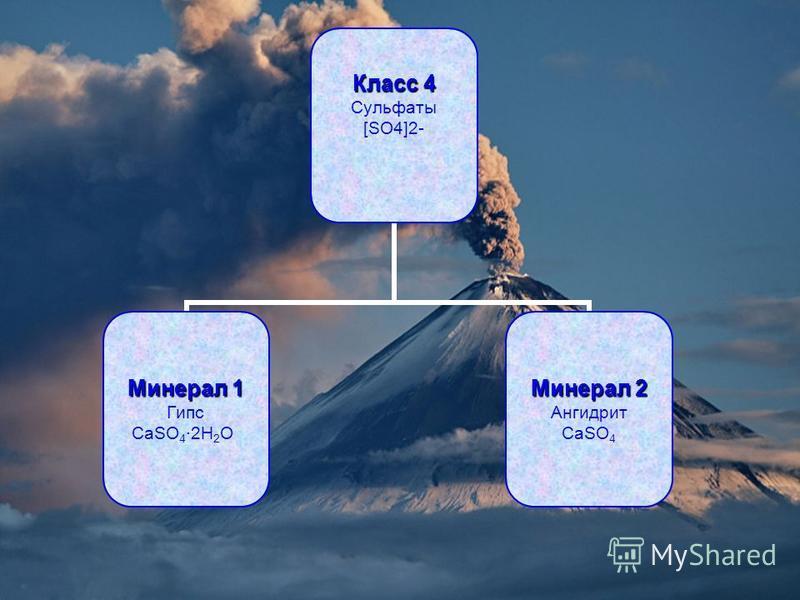 Класс 4 Сульфаты [SO4]2- Минерал 1 Гипс CaSO4·2H2O Минерал 2 Ангидрит CaSO4