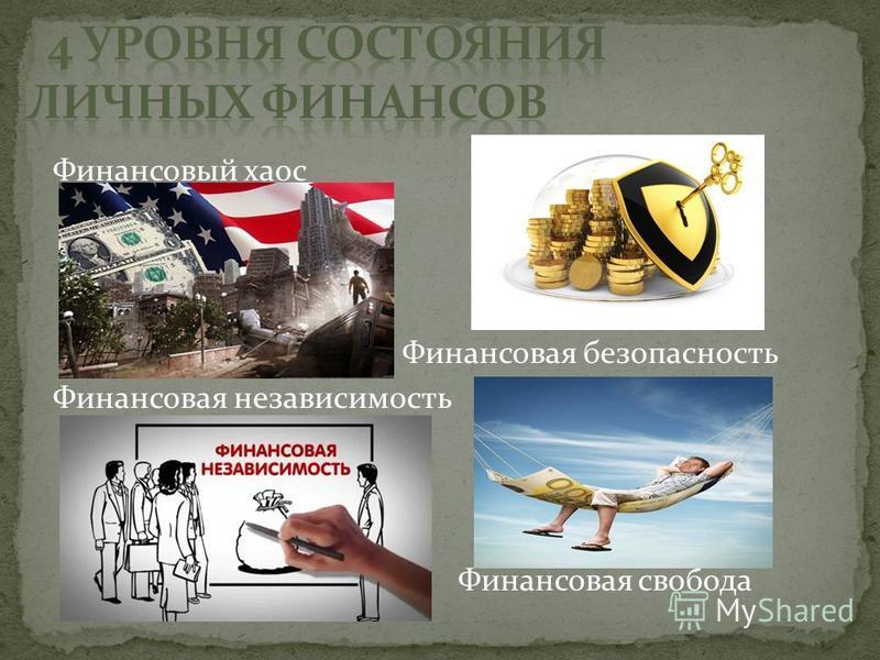 Финансовый хаос Финансовая безопасность Финансовая независимость Финансовая свобода