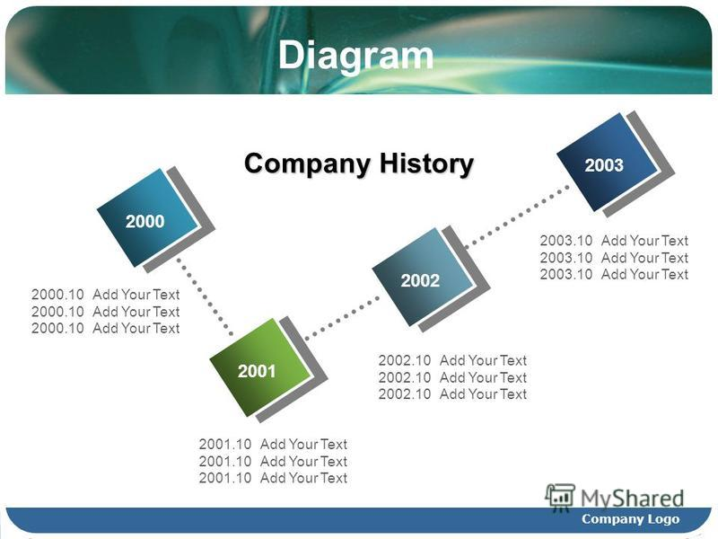 Company Logo Diagram 2003.10 Add Your Text 2000 2001 2002 2003 Company History 2001.10 Add Your Text 2002.10 Add Your Text 2000.10 Add Your Text