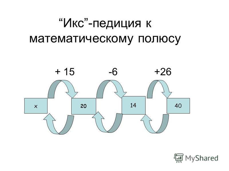 Икс-педиция к математическому полюсу + 15 -6 +26 x 20 14 40