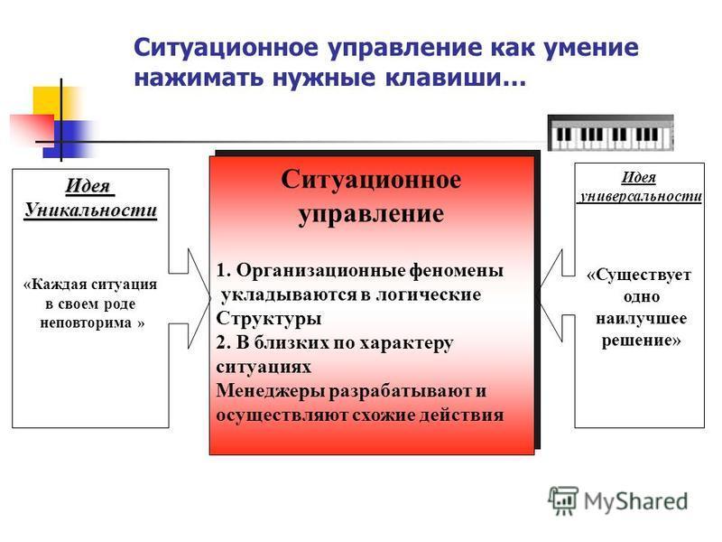 Системный подход к управлению ПОТРЕБИТЕЛИПОТРЕБИТЕЛИ ПОСТАВЩИКИПОСТАВЩИКИ Производственная (операционная) система СНАБЖЕНИЕСНАБЖЕНИЕ СБЫТСБЫТ Система управления Запасы Финансы Продукт Услуга Финансы Ресурсы Связующие процессы Внешняя среда