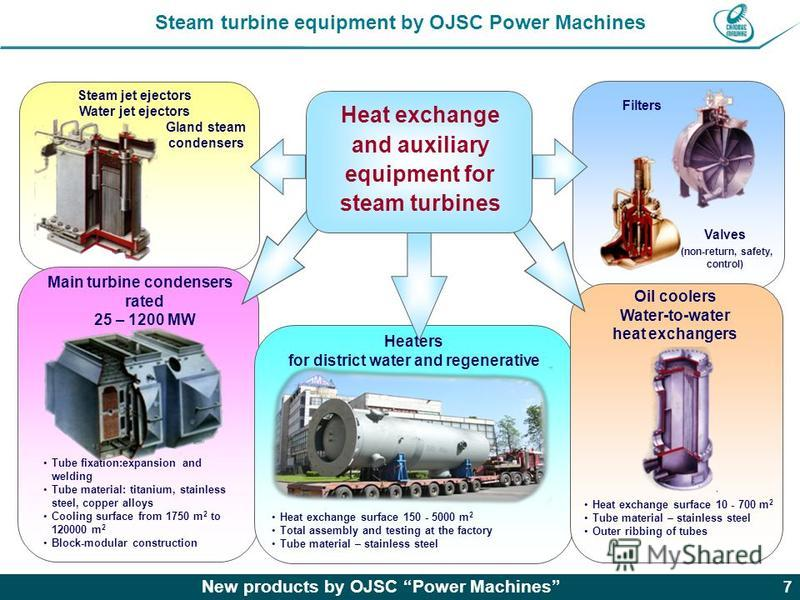 New products by OJSC Power Machines 7 Steam turbine equipment by OJSC Power Machines Steam jet ejectors Water jet ejectors Gland steam condensers Main turbine condensers rated 25 – 1200 MW Tube fixation:expansion and welding Tube material: titanium,