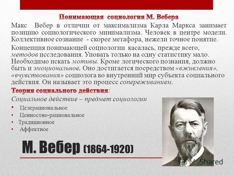 М. Вебер (1864-1920)