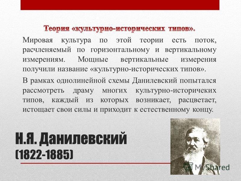 Н.Я. Данилевский (1822-1885)