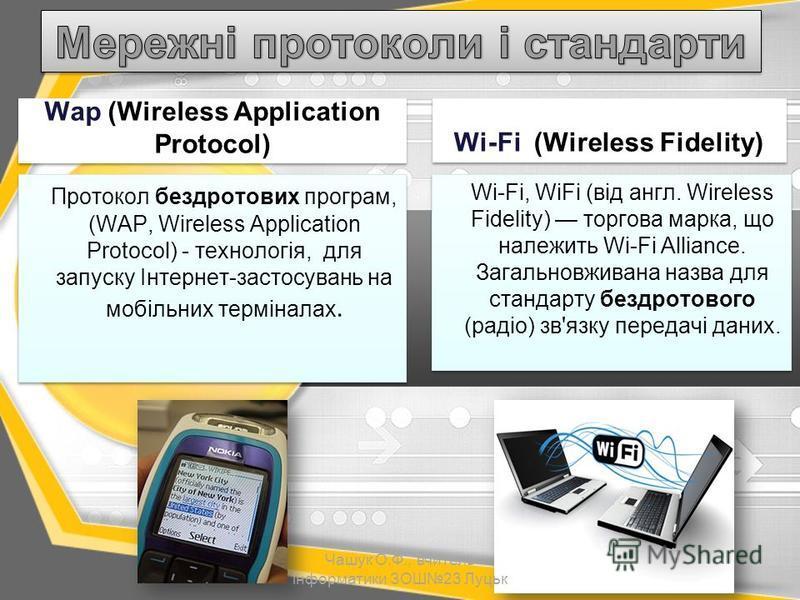 Wap (Wireless Application Protocol) Протокол бездротових програм, (WAP, Wireless Application Protocol) - технологія, для запуску Інтернет-застосувань на мобільних терміналах. Wi-Fi (Wireless Fidelity) Wi-Fi, WiFi (від англ. Wireless Fidelity) торгова