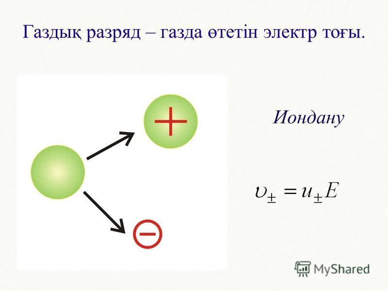 Газдық разряд – газда өтетін электр тоғы. Иондану