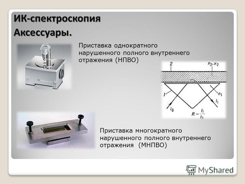 12 Приставка однократного нарушенного полного внутреннего отражения (НПВО) Приставка многократного нарушенного полного внутреннего отражения (МНПВО) ИК-спектроскопия Аксессуары.