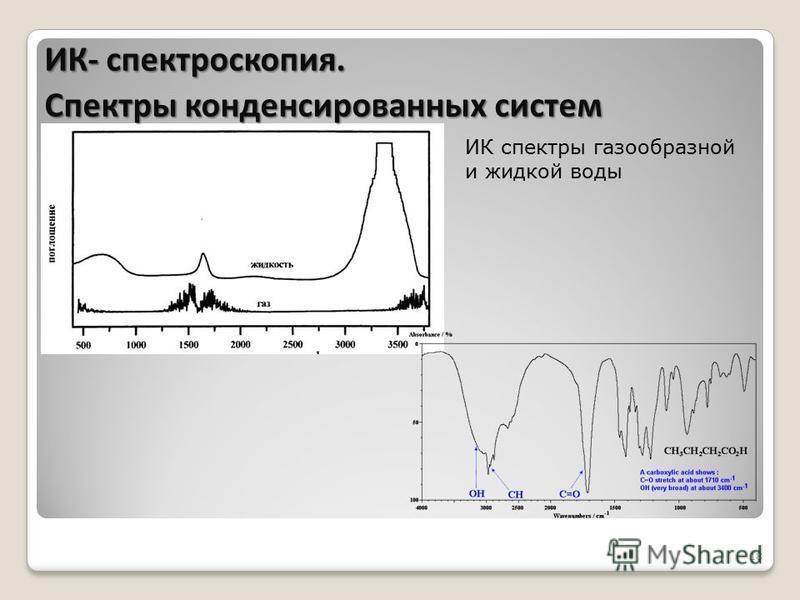 18 ИК спектры газообразной и жидкой воды ИК- спектроскопия. Спектры конденсированных систем