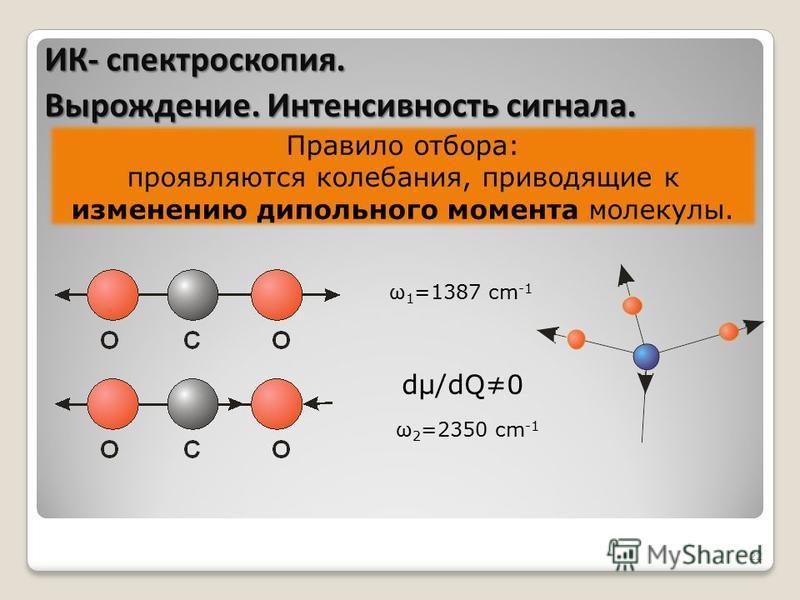 22 Правило отбора: проявляются колебания, приводящие к изменению дипольного момента молекулы. dμ/dQ0 ω 1 =1387 cm -1 ω 2 =2350 cm -1 ИК- спектроскопия. Вырождение. Интенсивность сигнала.