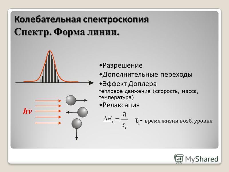 Колебательная спектроскопия Спектр. Форма линии. 3 hν Разрешение Дополнительные переходы Эффект Доплера тепловое движение (скорость, масса, температура) Релаксация τ i - время жизни возб. уровня
