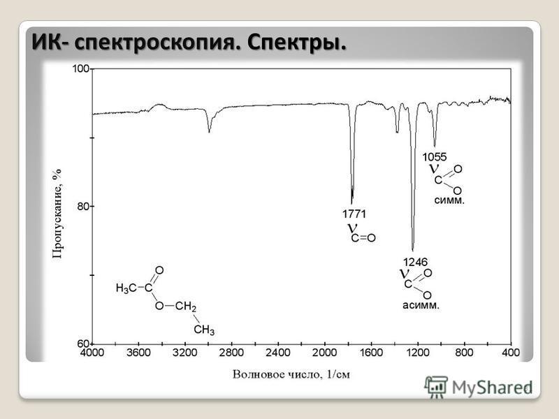 31 ИК- спектроскопия. Спектры.